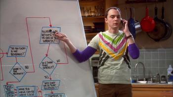 Episodio 13 (TTemporada 2) de The Big Bang Theory